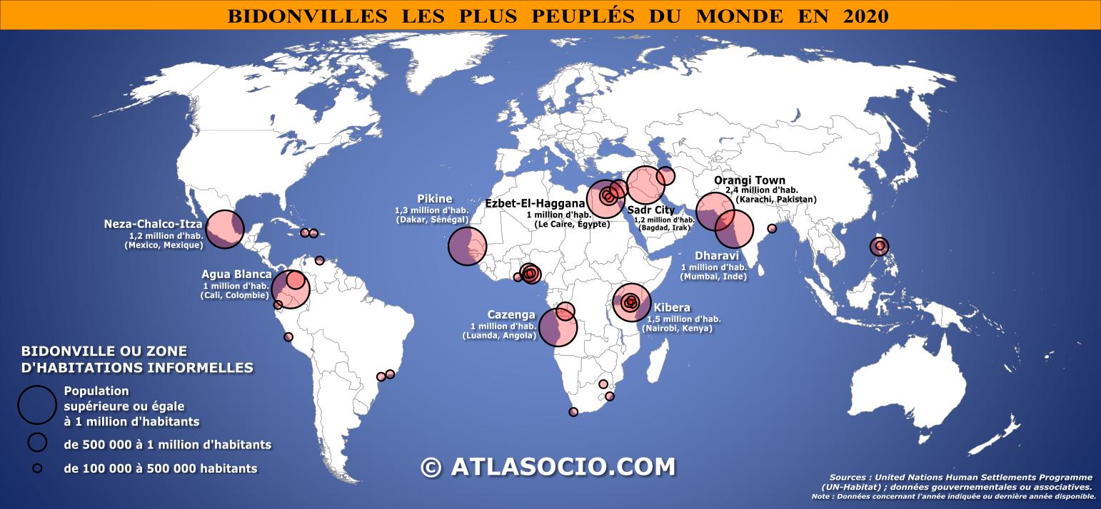 Les Plus Grands Bidonvilles Du Monde Entre Solidarites Collectives Et Repressions Etatiques